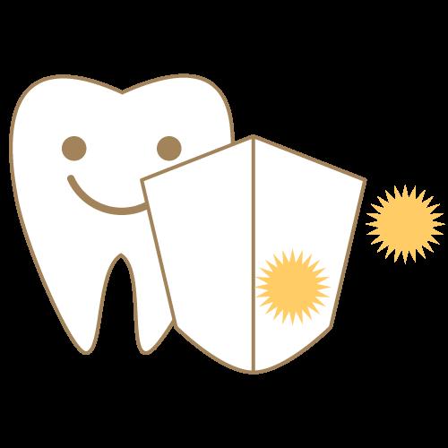 フッ素が歯を守る
